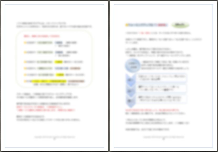 藤城博さんの高血圧改善食事法 教材中身画像②
